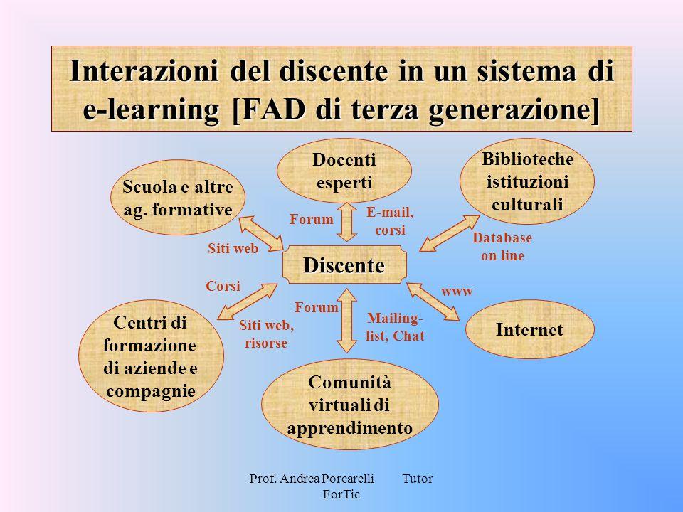 Interazioni del discente in un sistema di e-learning [FAD di terza generazione]